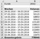 Gruppierungen in Pivot-Tabellen (zip-file)